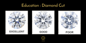 what is diamond cut?
