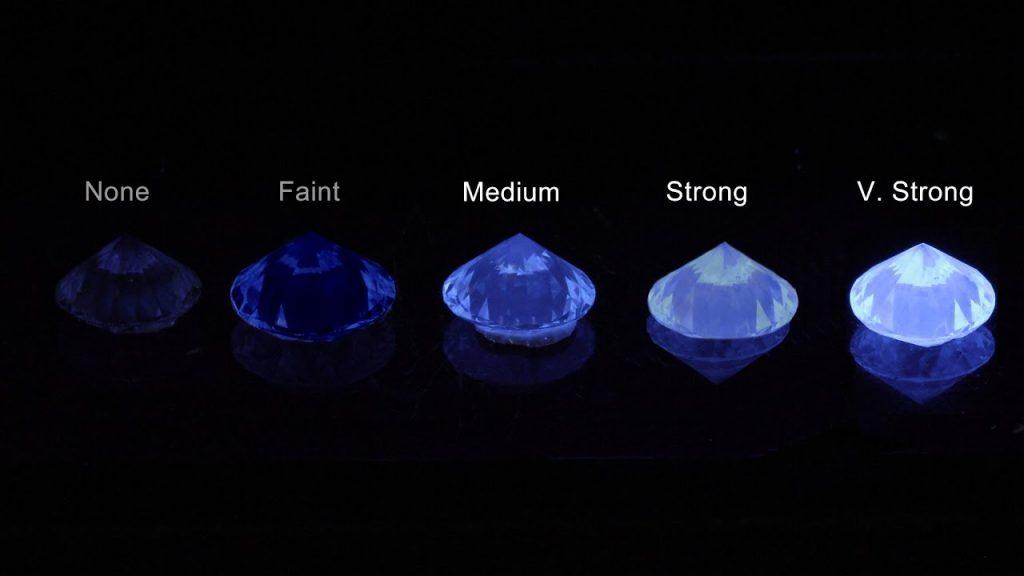 Diamond Fluorescence Australia